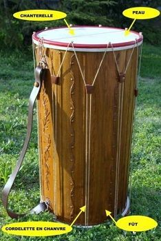 Le tambourin instrument traditionnel de provence